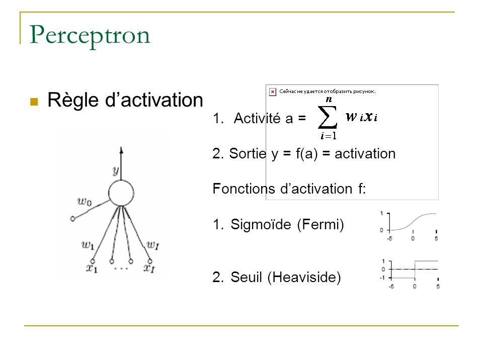 Perceptron Règle dactivation 1. Activité a = 2. Sortie y = f(a) = activation Fonctions dactivation f: 1.Sigmoïde (Fermi) 2.Seuil (Heaviside)