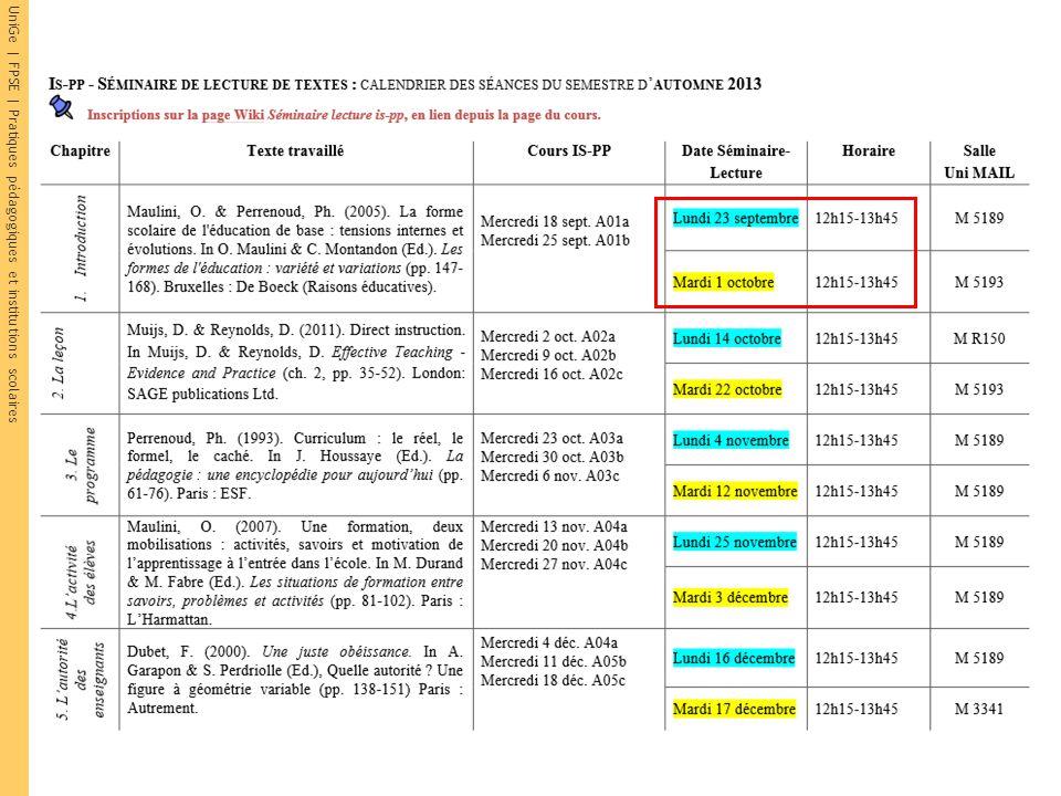 UniGe | FPSE | Pratiques pédagogiques et institutions scolaires Une pratique ordinaire… (2) 2008 1.