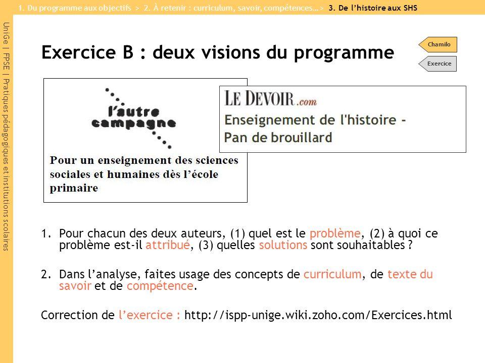 UniGe | FPSE | Pratiques pédagogiques et institutions scolaires Exercice B : deux visions du programme 1.Pour chacun des deux auteurs, (1) quel est le