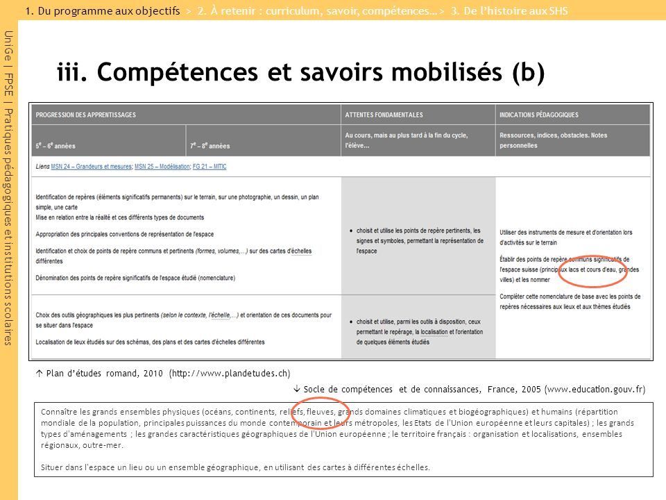 UniGe | FPSE | Pratiques pédagogiques et institutions scolaires iii. Compétences et savoirs mobilisés (b) Connaître les grands ensembles physiques (oc