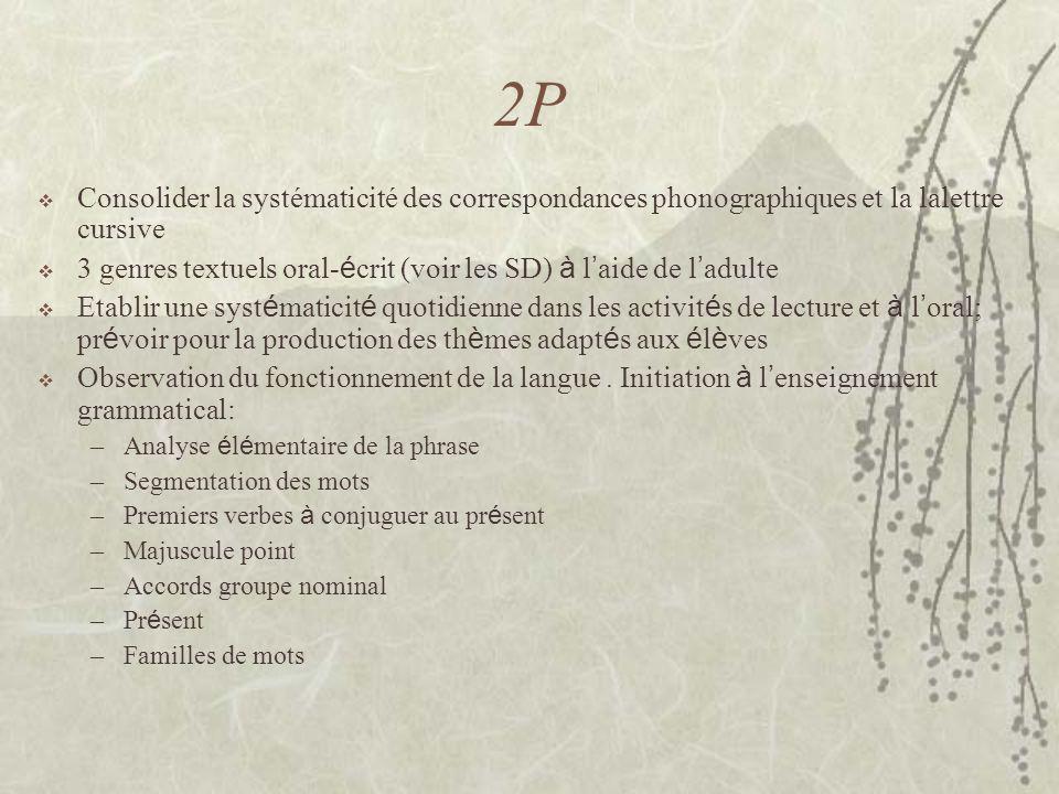2P Consolider la systématicité des correspondances phonographiques et la lalettre cursive 3 genres textuels oral- é crit (voir les SD) à l aide de l a