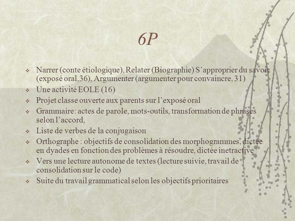 6P Narrer (conte étiologique), Relater (Biographie) Sapproprier du savoir (exposé oral,36), Argumenter (argumenter pour convaincre, 31) Une activité E