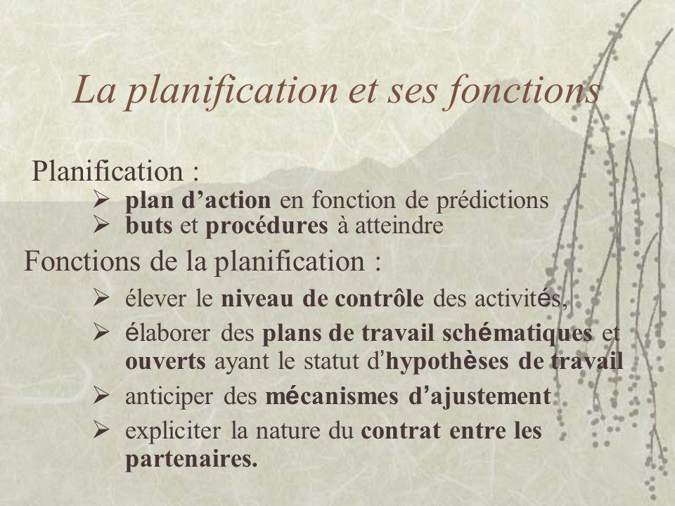 La planification et ses fonctions Planification : plan daction en fonction de prédictions buts et procédures à atteindre Fonctions de la planification