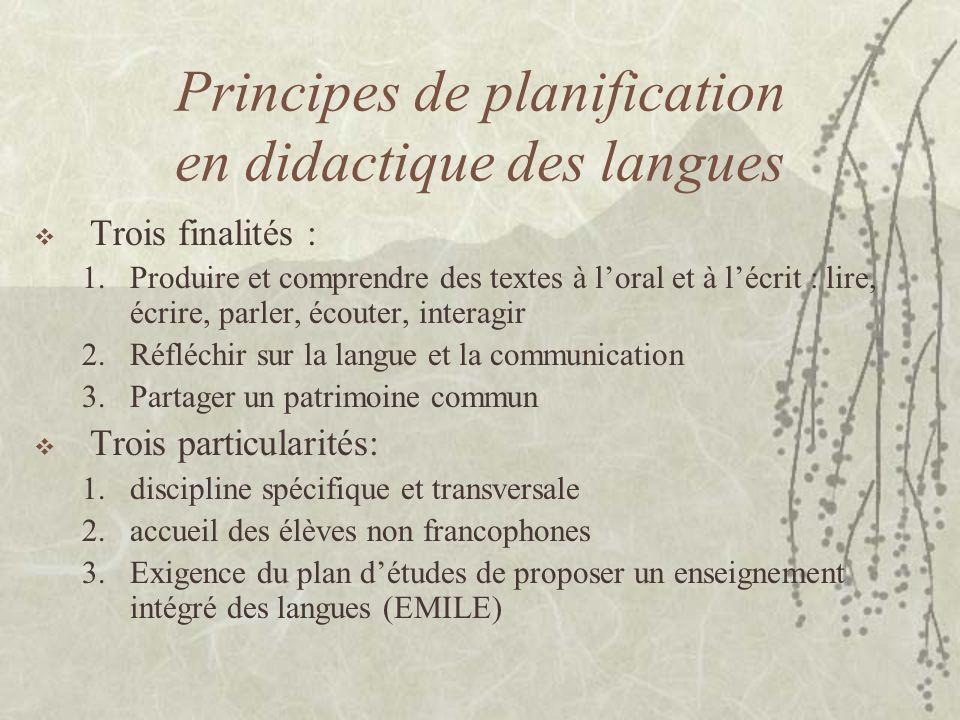 Principes de planification en didactique des langues Trois finalités : 1.Produire et comprendre des textes à loral et à lécrit : lire, écrire, parler,