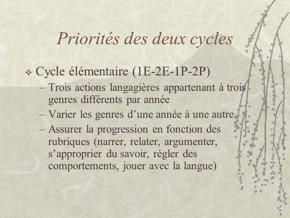 Priorités des deux cycles Cycle élémentaire (1E-2E-1P-2P) –Trois actions langagières appartenant à trois genres différents par année –Varier les genres dune année à une autre –Assurer la progression en fonction des rubriques (narrer, relater, argumenter, sapproprier du savoir, régler des comportements, jouer avec la langue)