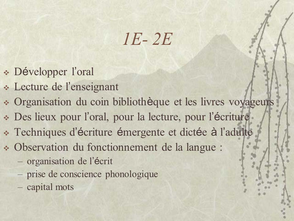 1E- 2E D é velopper l oral Lecture de l enseignant Organisation du coin biblioth è que et les livres voyageurs Des lieux pour l oral, pour la lecture,