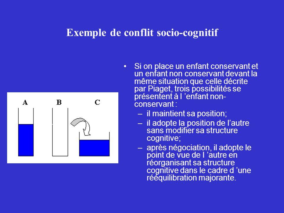 Exemple de conflit socio-cognitif Si on place un enfant conservant et un enfant non conservant devant la même situation que celle décrite par Piaget,