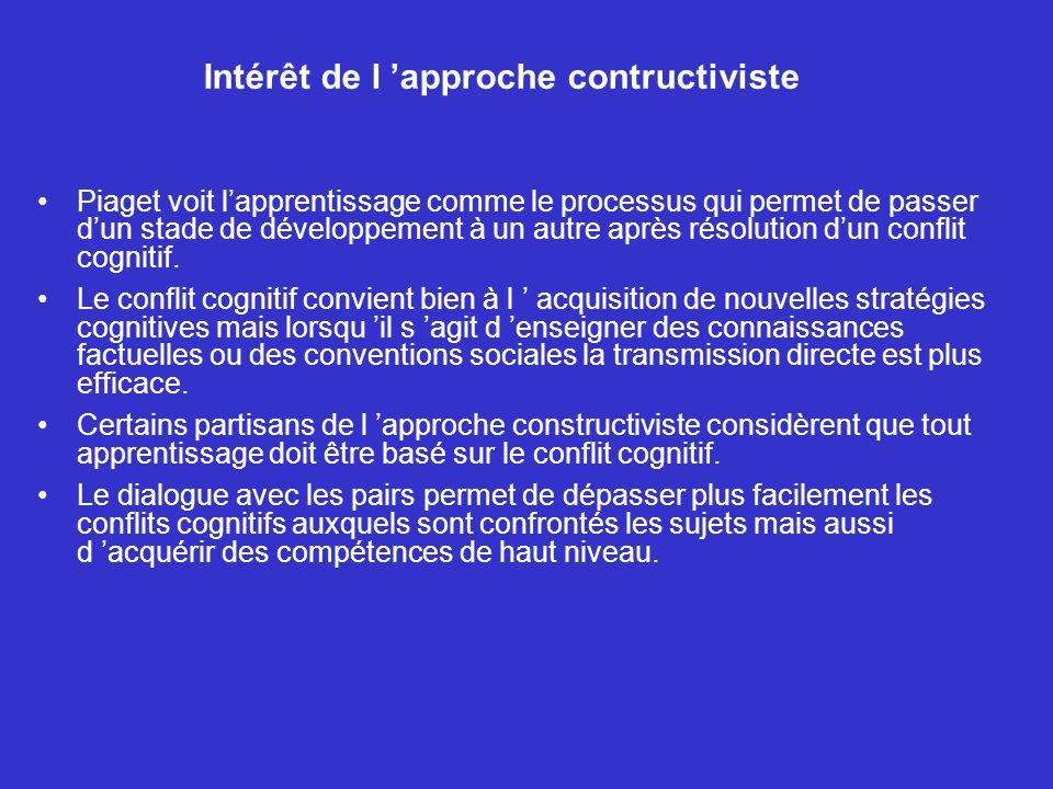 Intérêt de l approche contructiviste Piaget voit lapprentissage comme le processus qui permet de passer dun stade de développement à un autre après ré