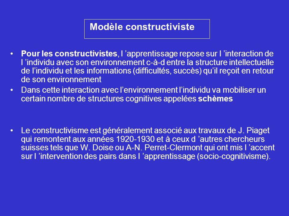 Modèle constructiviste Pour les constructivistes, l apprentissage repose sur l interaction de l individu avec son environnement c-à-d entre la structu