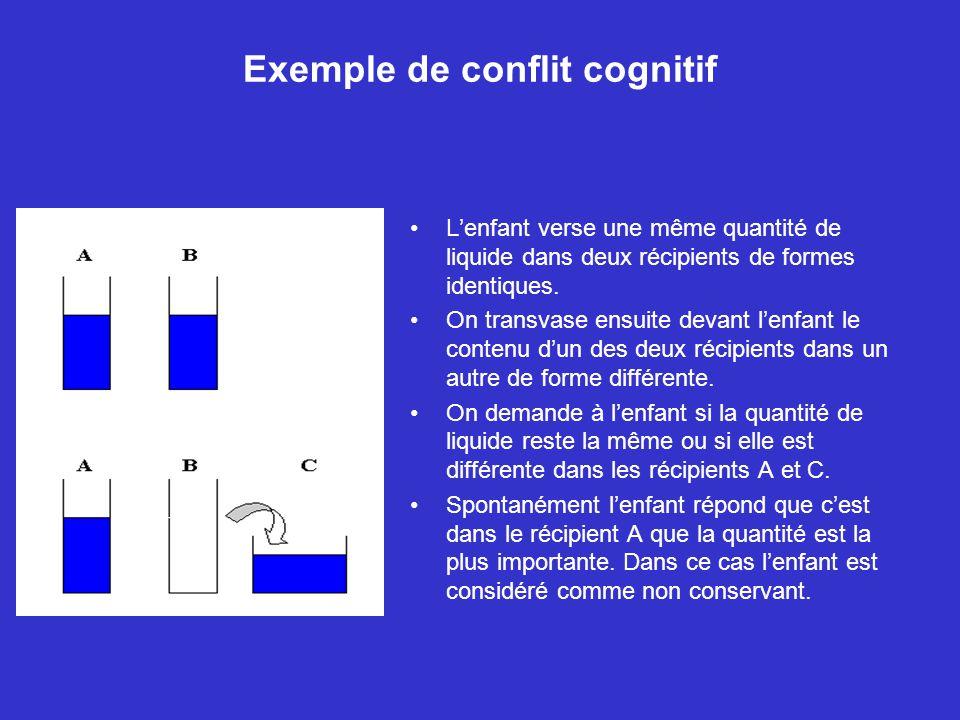 Exemple de conflit cognitif Lenfant verse une même quantité de liquide dans deux récipients de formes identiques. On transvase ensuite devant lenfant