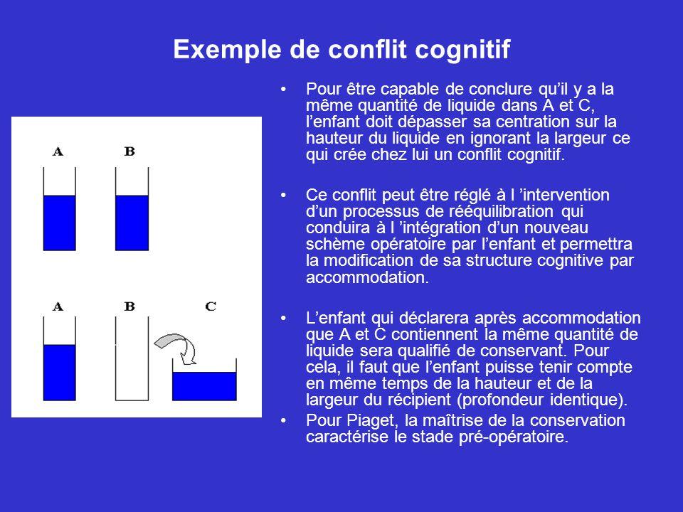 Exemple de conflit cognitif Pour être capable de conclure quil y a la même quantité de liquide dans A et C, lenfant doit dépasser sa centration sur la