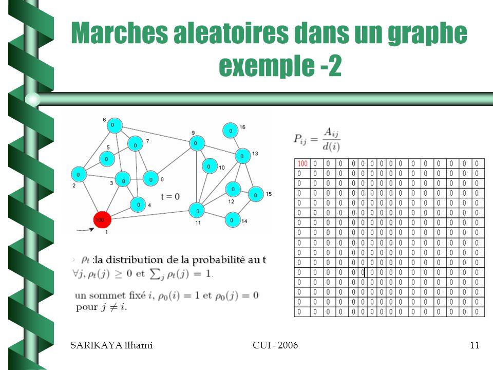 SARIKAYA IlhamiCUI - 200611 Marches aleatoires dans un graphe exemple -2 :la distribution de la probabilité au t :la distribution de la probabilité au t