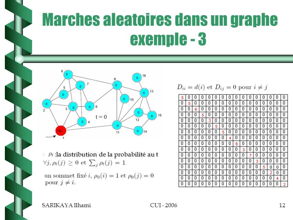 SARIKAYA IlhamiCUI - 200612 Marches aleatoires dans un graphe exemple - 3 :la distribution de la probabilité au t :la distribution de la probabilité au t