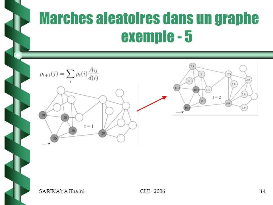 SARIKAYA IlhamiCUI - 200614 Marches aleatoires dans un graphe exemple - 5