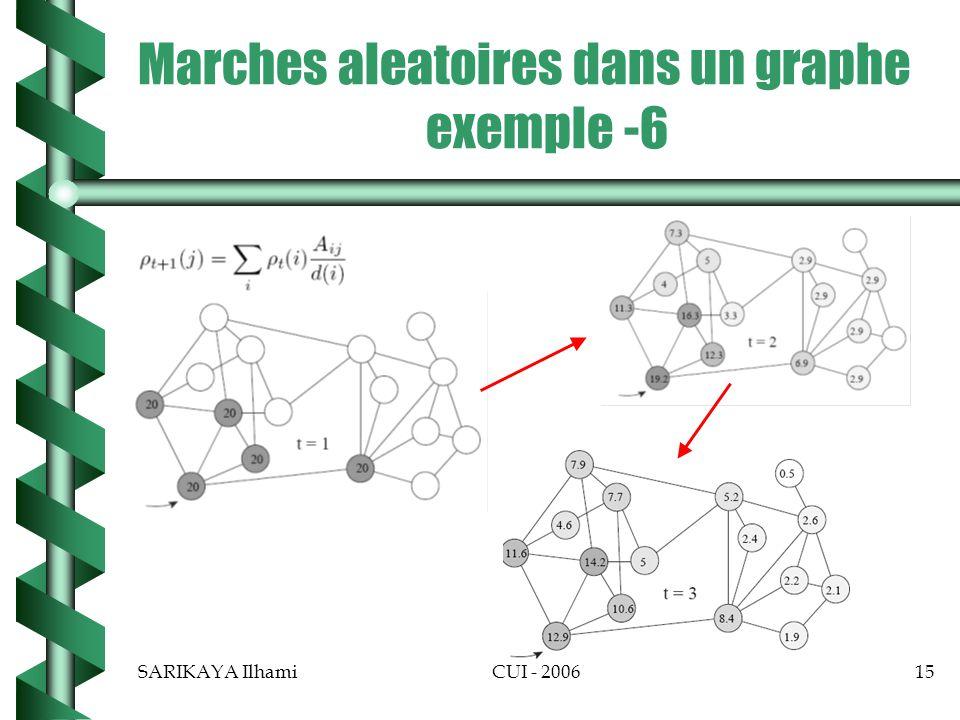 SARIKAYA IlhamiCUI - 200615 Marches aleatoires dans un graphe exemple -6
