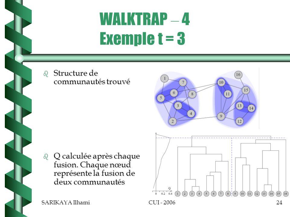 SARIKAYA IlhamiCUI - 200624 WALKTRAP – 4 Exemple t = 3 b Structure de communautés trouvé b Q calculée après chaque fusion.