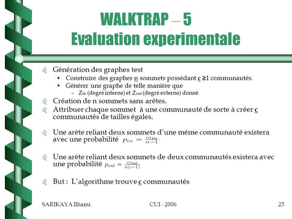 SARIKAYA IlhamiCUI - 200625 WALKTRAP – 5 Evaluation experimentale b Génération des graphes test Construire des graphes n sommets possédant c 1 communautés.Construire des graphes n sommets possédant c 1 communautés.