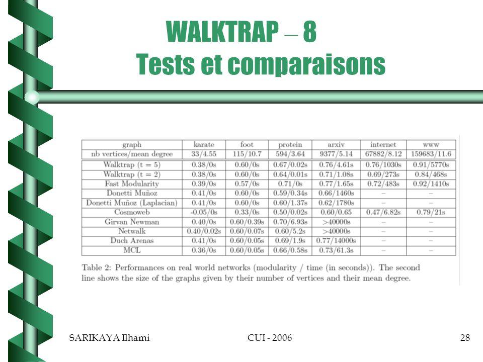 SARIKAYA IlhamiCUI - 200628 WALKTRAP – 8 Tests et comparaisons