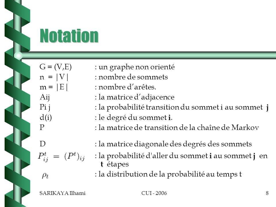 SARIKAYA IlhamiCUI - 200619 Distance « r » entre communautes Marches aleatoires dans un graphe Distance « r » entre communautes b On définit une marche aléatoire partant de C b La distribution initiale –po(i) = 1/ C  si i appartient à C – po(i) = 0 sinon b Pour tout sommet j ; la probabilité datteindre j en partant de la communauté C en t étapes se définit par :