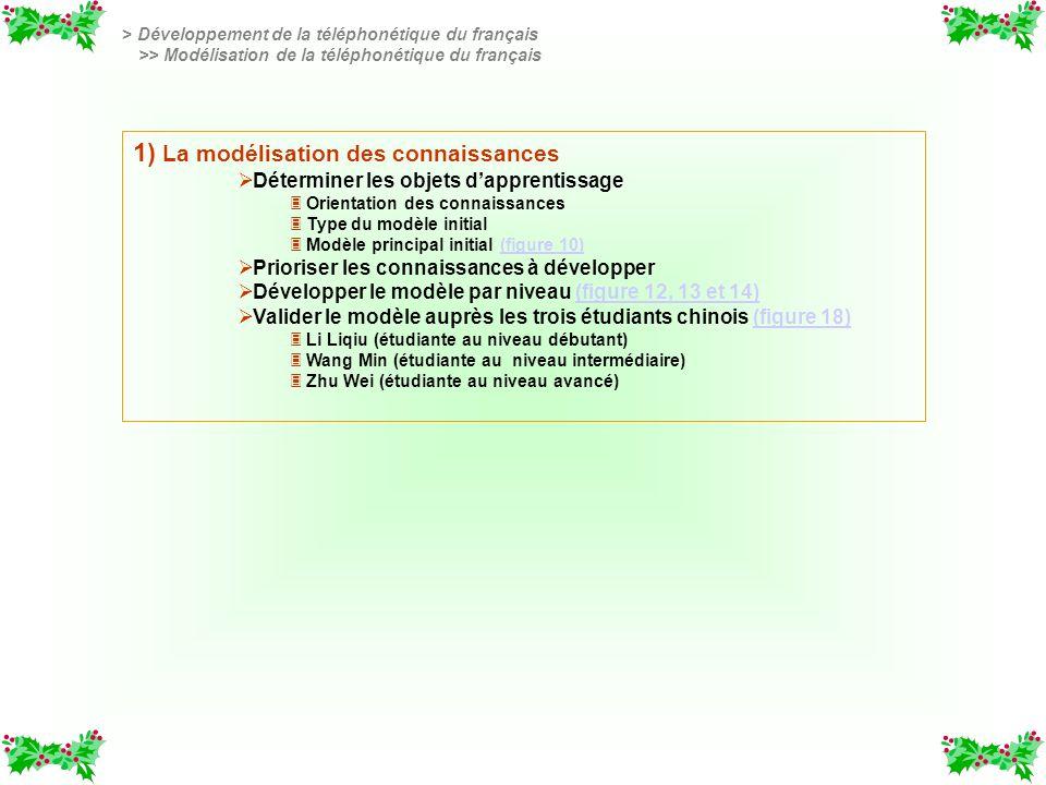 1) La modélisation des connaissances Déterminer les objets dapprentissage 3 3 Orientation des connaissances 3 3 Type du modèle initial 3 3 Modèle prin