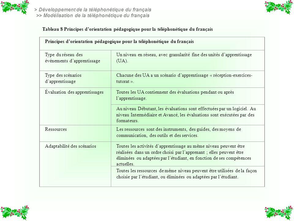 Tableau 8 Principes dorientation pédagogique pour la téléphonétique du français Principes dorientation pédagogique pour la téléphonétique du français