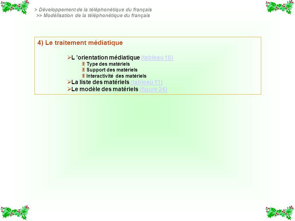 4) Le traitement médiatique L orientation médiatique (tableau 10)(tableau 10) 3 3 Type des matériels 3 3 Support des matériels 3 3 Interactivité des m