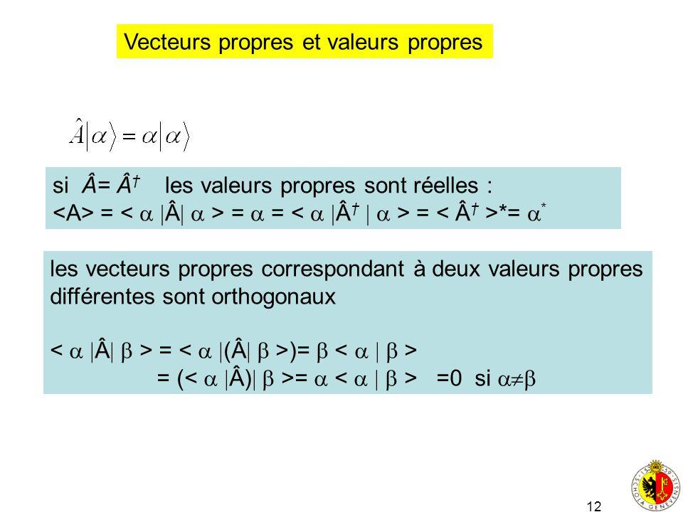 12 Vecteurs propres et valeurs propres si Â= Â les valeurs propres sont réelles : = = = = *= * les vecteurs propres correspondant à deux valeurs propr