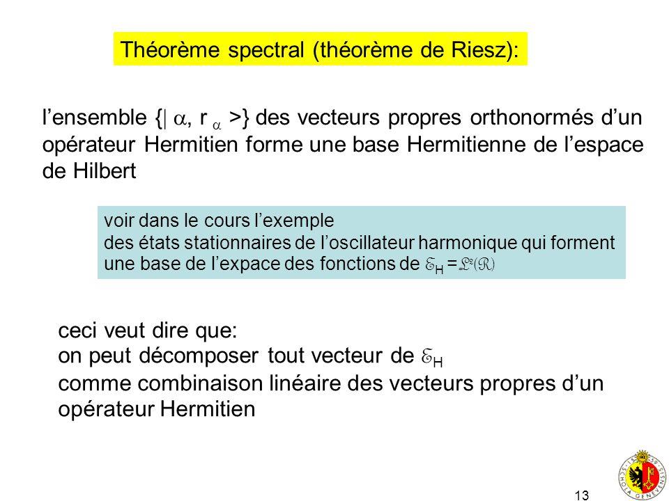 13 Théorème spectral (théorème de Riesz): lensemble {, r >} des vecteurs propres orthonormés dun opérateur Hermitien forme une base Hermitienne de les