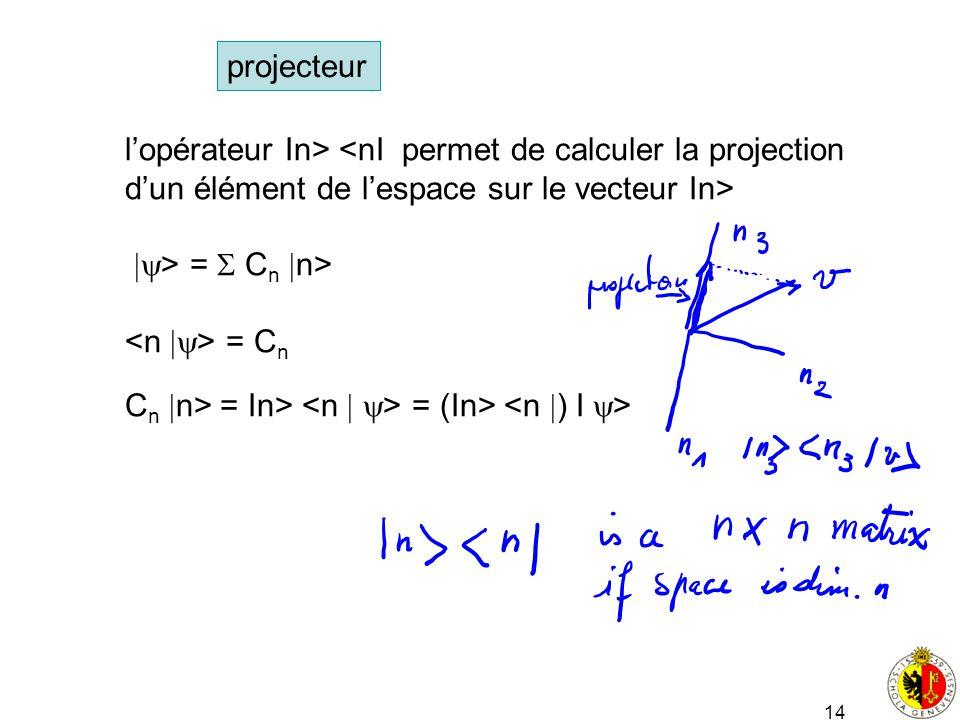 14 projecteur lopérateur In> <nI permet de calculer la projection dun élément de lespace sur le vecteur In> > = C n n> = C n C n n> = In> = (In>