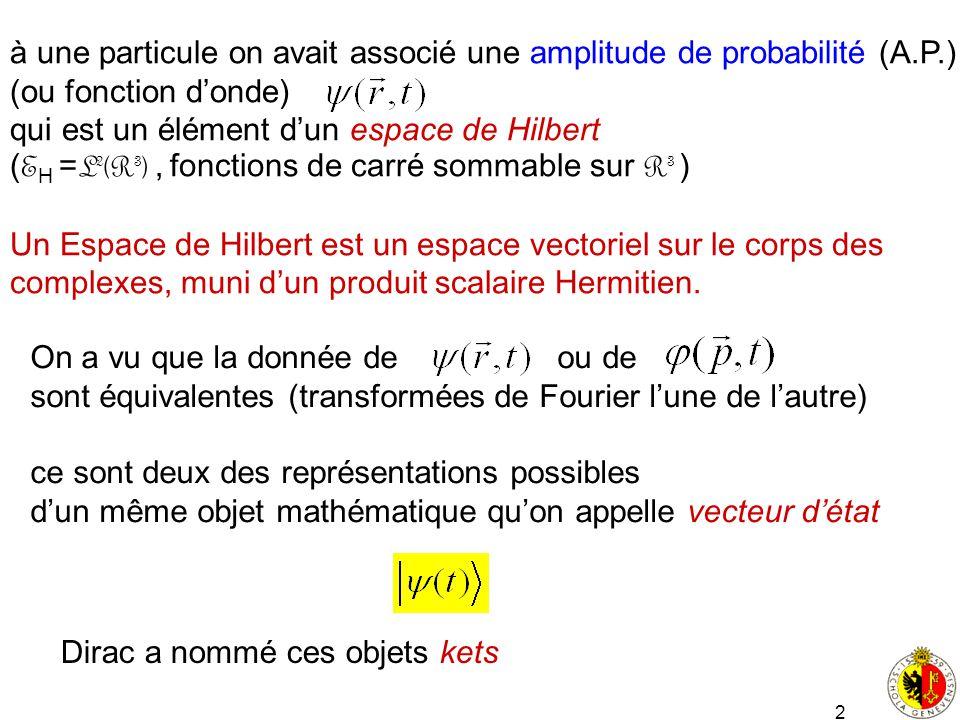 2 à une particule on avait associé une amplitude de probabilité (A.P.) (ou fonction donde) qui est un élément dun espace de Hilbert ( E H = L 2 (R 3 )