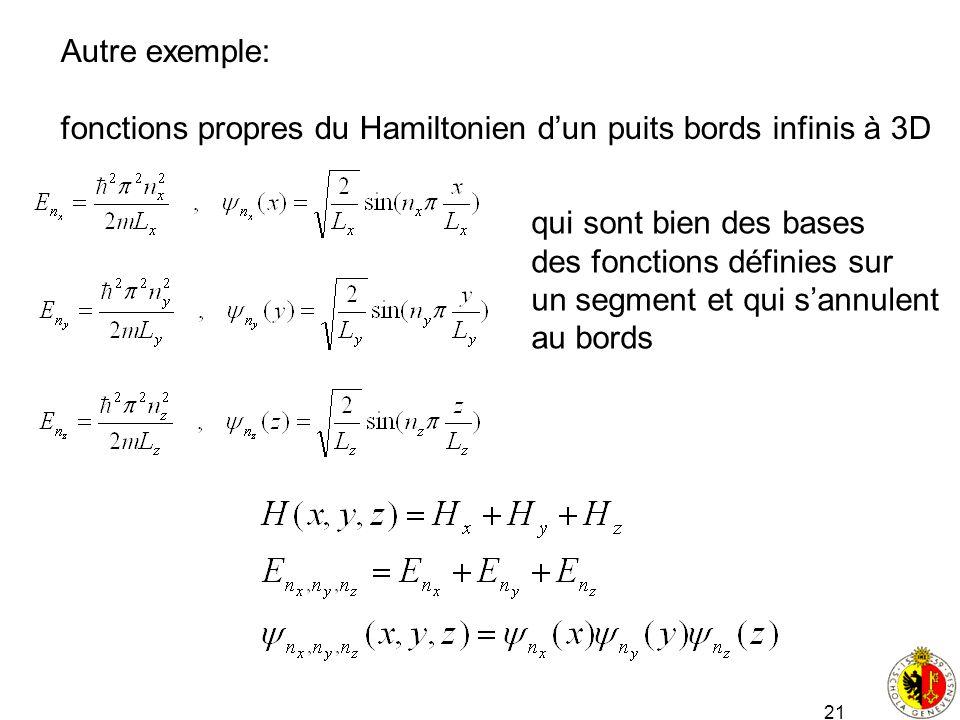 21 Autre exemple: fonctions propres du Hamiltonien dun puits bords infinis à 3D qui sont bien des bases des fonctions définies sur un segment et qui s
