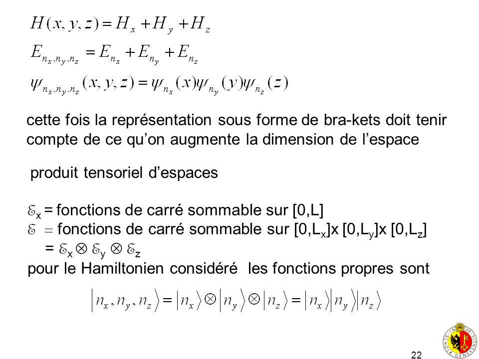 22 cette fois la représentation sous forme de bra-kets doit tenir compte de ce quon augmente la dimension de lespace produit tensoriel despaces E x =