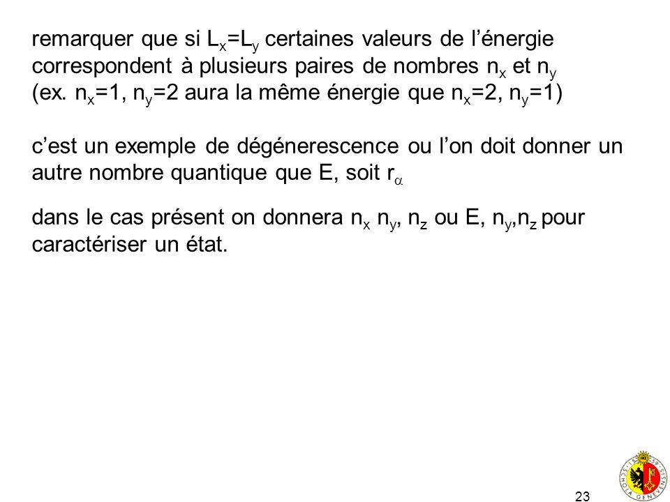 23 remarquer que si L x =L y certaines valeurs de lénergie correspondent à plusieurs paires de nombres n x et n y (ex. n x =1, n y =2 aura la même éne