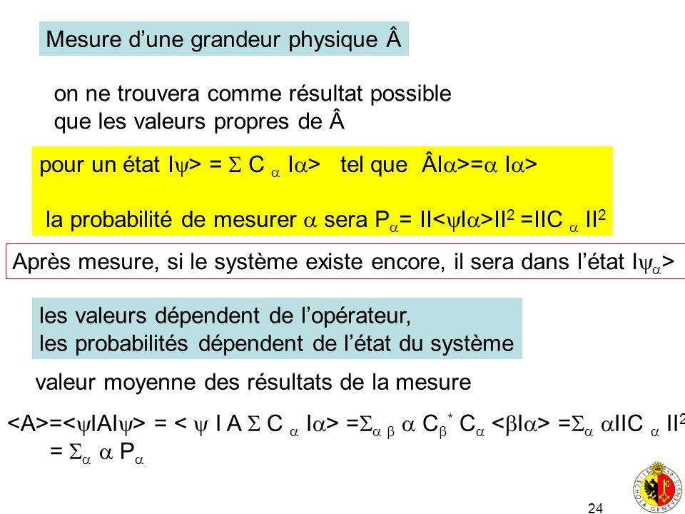24 Mesure dune grandeur physique on ne trouvera comme résultat possible que les valeurs propres de pour un état I > = C I > tel que ÂI >= I > la p