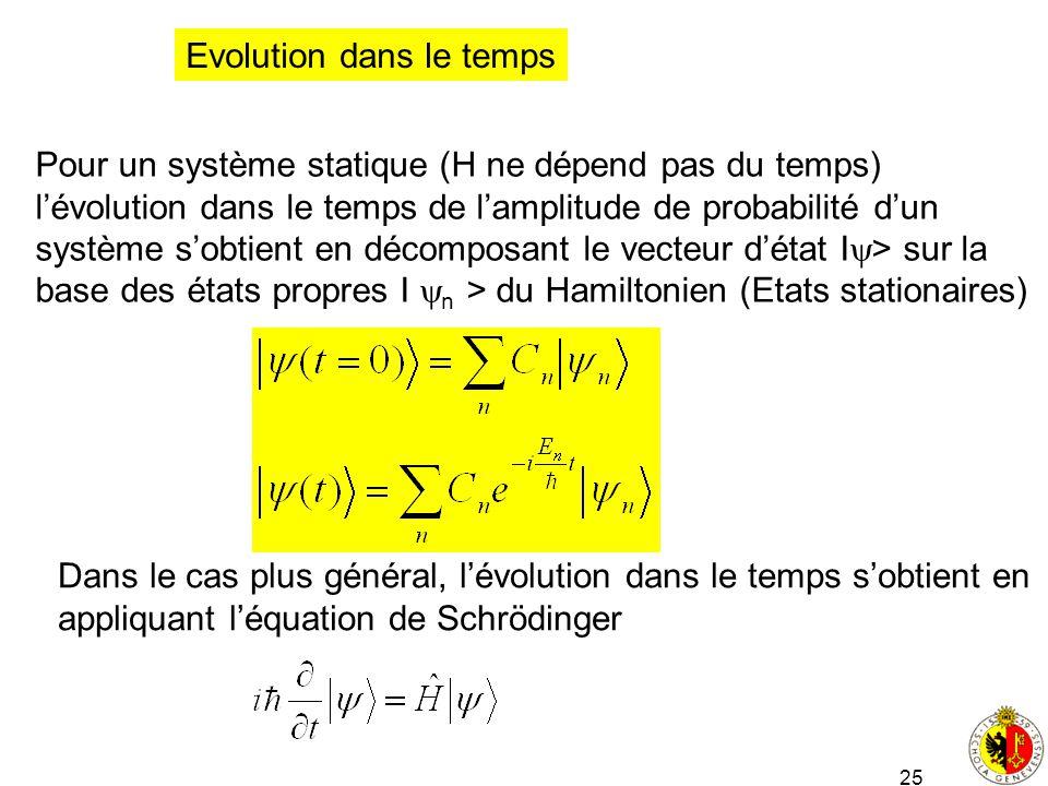 25 Evolution dans le temps Pour un système statique (H ne dépend pas du temps) lévolution dans le temps de lamplitude de probabilité dun système sobti
