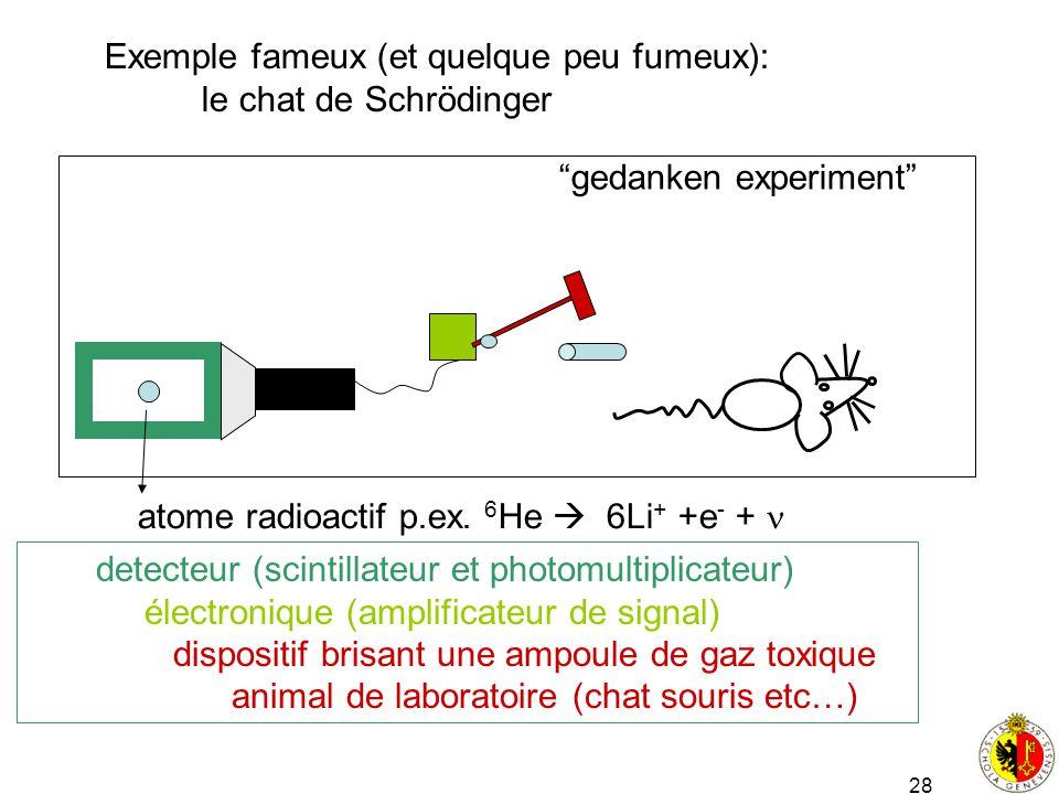 28 Exemple fameux (et quelque peu fumeux): le chat de Schrödinger atome radioactif p.ex. 6 He 6Li + +e - + detecteur (scintillateur et photomultiplica