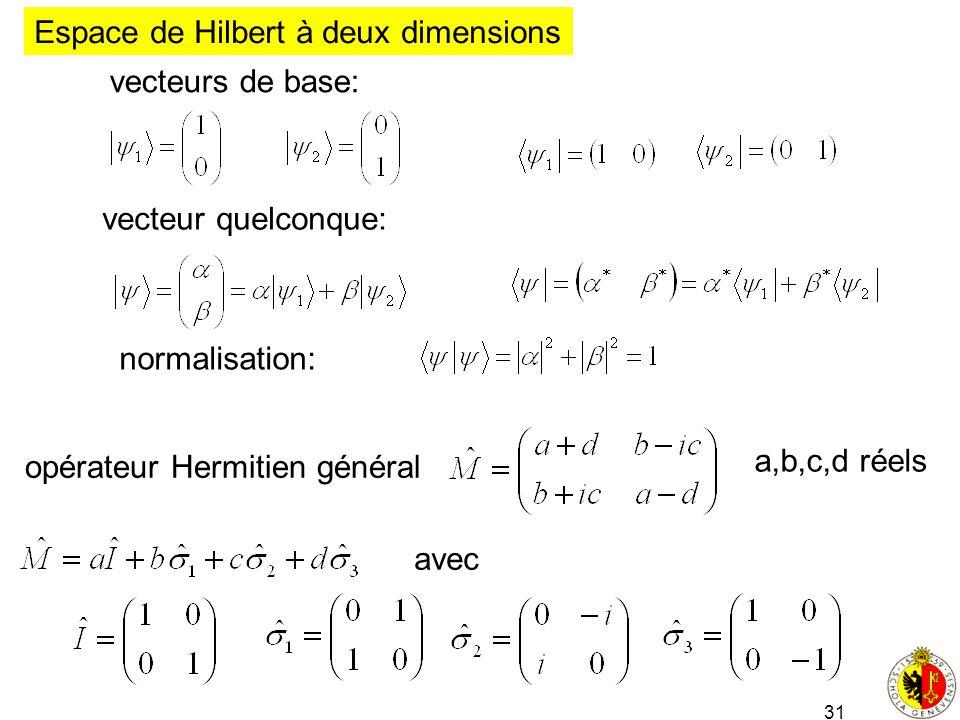 31 vecteur quelconque: Espace de Hilbert à deux dimensions vecteurs de base: normalisation: opérateur Hermitien général a,b,c,d réels avec