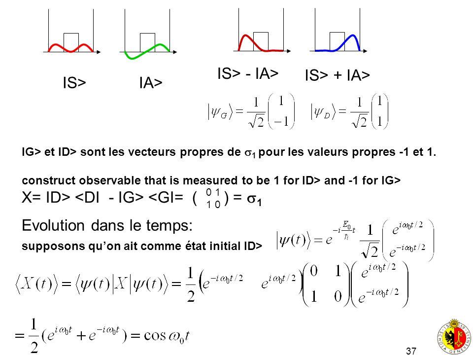 37 IS> IA> IS> - IA> IS> + IA> IG> et ID> sont les vecteurs propres de 1 pour les valeurs propres -1 et 1. construct observable that is measured to be