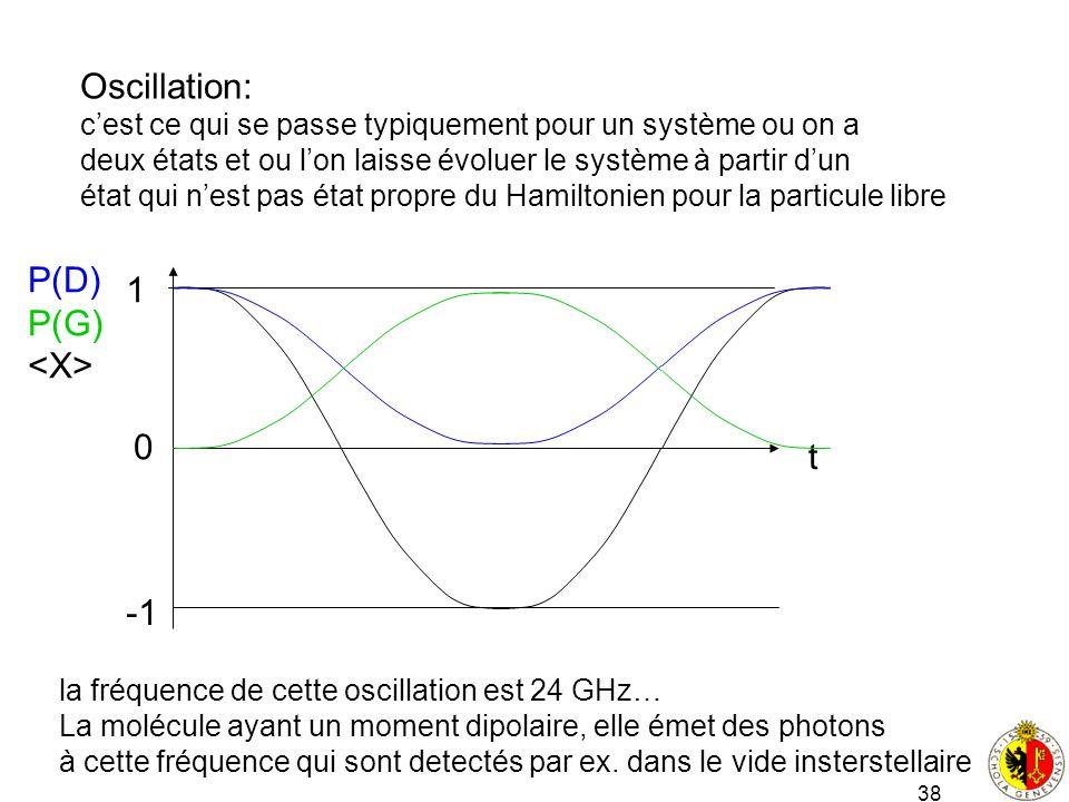 38 Oscillation: cest ce qui se passe typiquement pour un système ou on a deux états et ou lon laisse évoluer le système à partir dun état qui nest pas