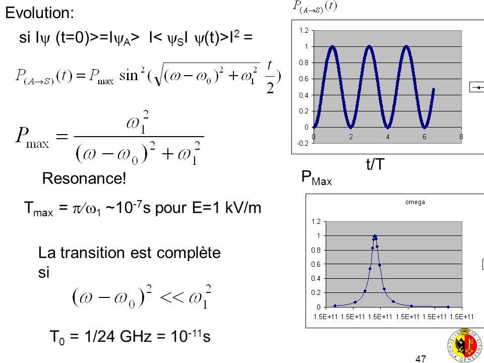 47 Evolution: Resonance! T max = 1 ~10 -7 s pour E=1 kV/m t/T La transition est complète si T 0 = 1/24 GHz = 10 -11 s P Max si I (t=0)>=I A > I I 2 =