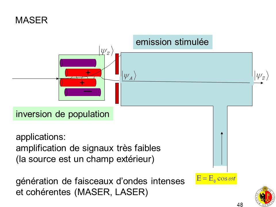 48 MASER _ + + inversion de population emission stimulée applications: amplification de signaux très faibles (la source est un champ extérieur) généra