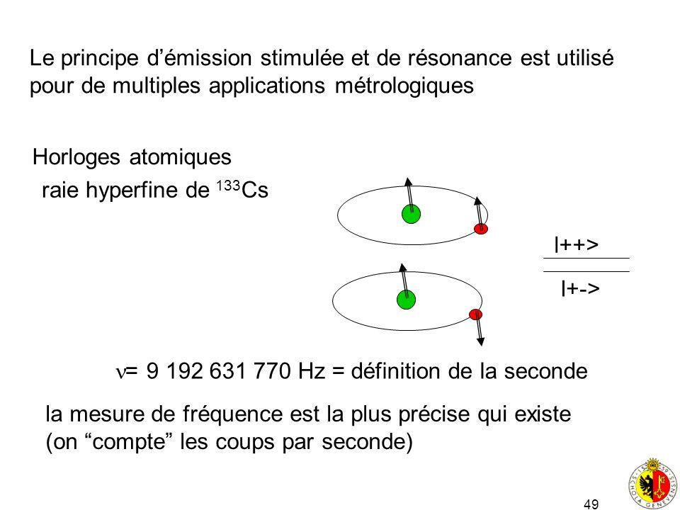 49 Le principe démission stimulée et de résonance est utilisé pour de multiples applications métrologiques Horloges atomiques l++> l+-> 133 Csraie hyp