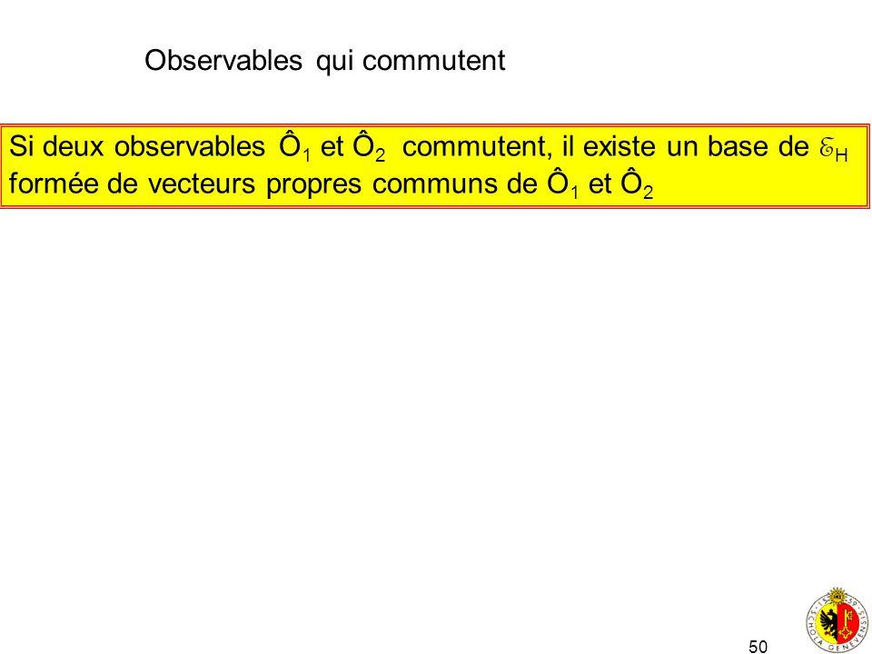 50 Observables qui commutent Si deux observables Ô 1 et Ô 2 commutent, il existe un base de E H formée de vecteurs propres communs de Ô 1 et Ô 2