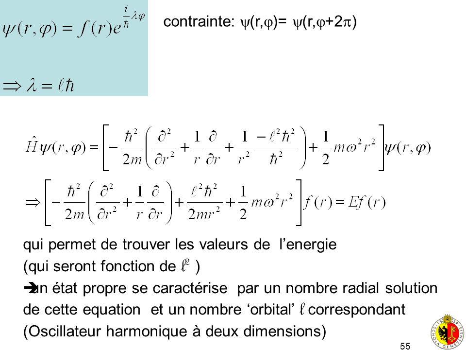 55 contrainte: (r, )= (r, +2 ) qui permet de trouver les valeurs de lenergie (qui seront fonction de l 2 ) un état propre se caractérise par un nombre