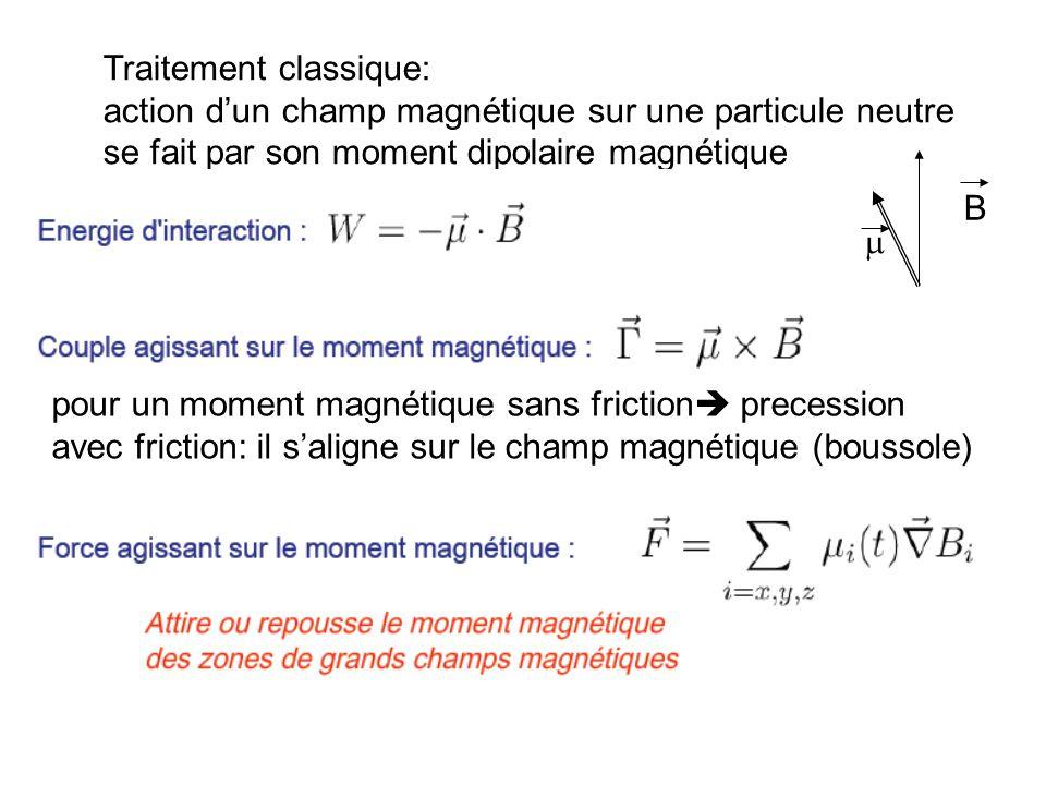 59 Traitement classique: action dun champ magnétique sur une particule neutre se fait par son moment dipolaire magnétique B pour un moment magnétique