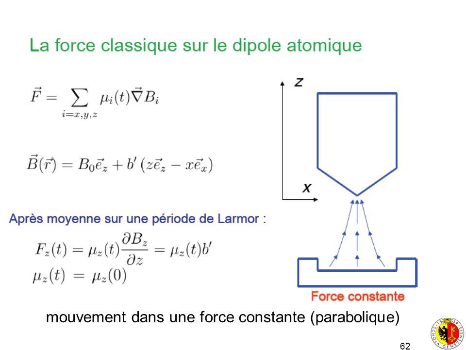 62 mouvement dans une force constante (parabolique)