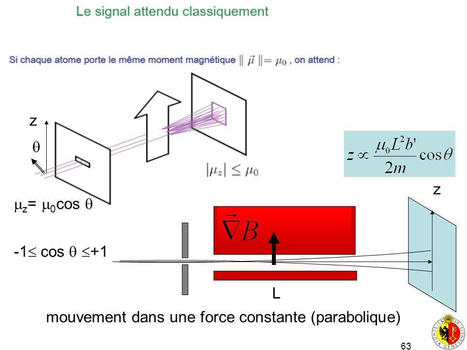 63 mouvement dans une force constante (parabolique) z z = 0 cos z -1 cos +1 L