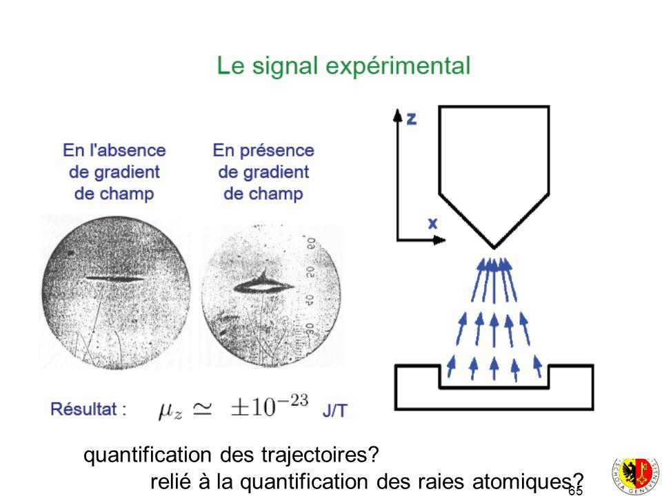 65 quantification des trajectoires? relié à la quantification des raies atomiques?