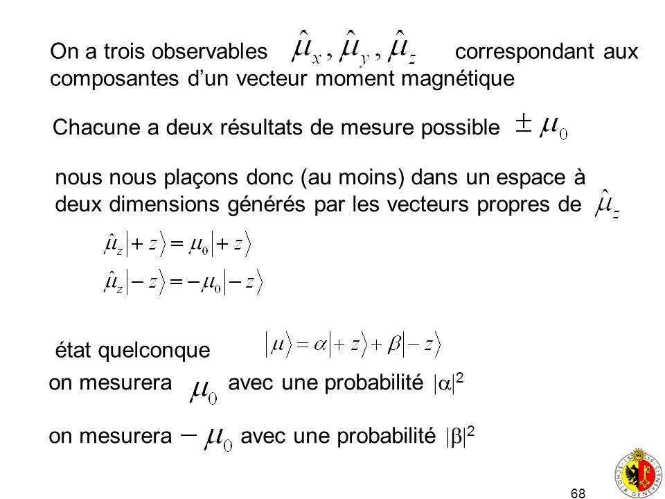 68 On a trois observables correspondant aux composantes dun vecteur moment magnétique Chacune a deux résultats de mesure possible nous nous plaçons do
