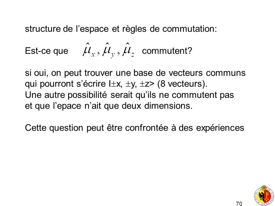 70 structure de lespace et règles de commutation: Est-ce que commutent? si oui, on peut trouver une base de vecteurs communs qui pourront sécrire I x,